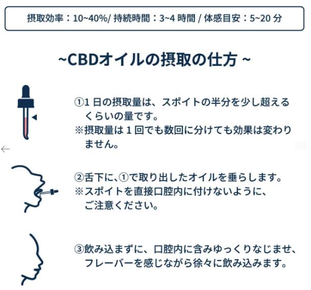 CBDオイル 睡眠